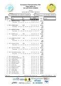 European Championship 10m 2011, Brescia - Page 5