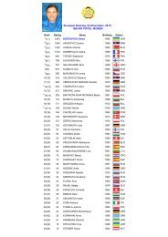 10m air pistol - European Shooting Page