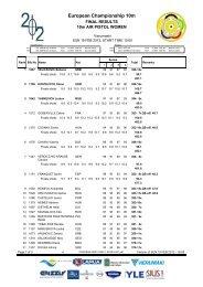 European Championship 10m 2012, Vierumaeki