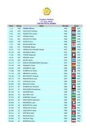 10M AIR PISTOL WOMEN - 1.6.... - European Shooting Page