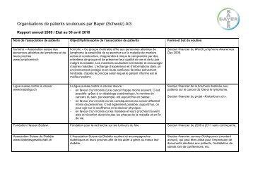 Organisations de patients soutenues par Bayer (Schweiz) AG