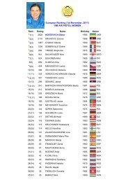 European Ranking (1st November, 2011) 10M AIR PISTOL WOMEN