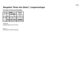 """Preise Baugebiet """"Hinter den Gärten II"""""""