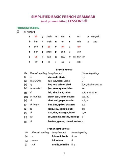 Simplified basic french grammar lessons - Granite School District