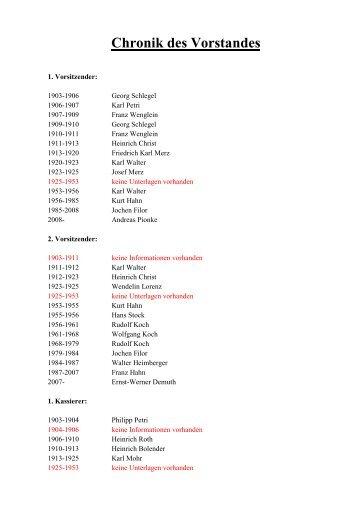 Chronik des Vorstandes - Radfahrer-Club 1903