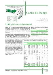 Carne de frango - Instituto Cepa/SC