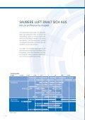 SAUBERE LUFT IST UNSERE WELT - LTA Lufttechnik GmbH - Page 4