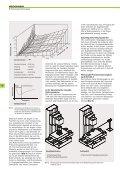 Genauigkeit von Vorschubachsen - Seite 4