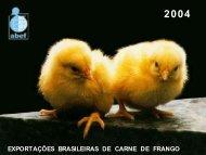 exportações brasileiras de carne de frango - Embrapa Suínos e Aves