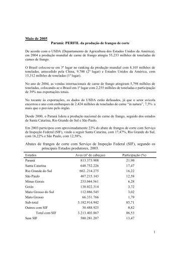 Frango de Corte - Perfil - Secretaria da Agricultura e Abastecimento ...
