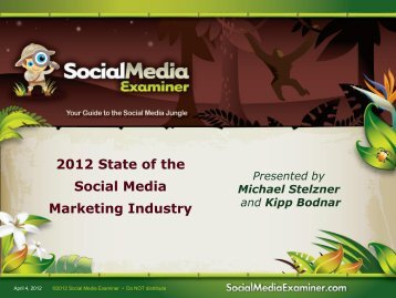 2012 State of the Social Media Marketing Industry - HubSpot