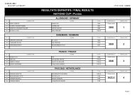 NATIONS CUP / Ponies RESULTATS DEFINITIFS / FINAL RESULTS