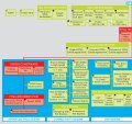 workshop- & seminarprogramm 2013 - PLC2 - Seite 2