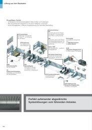 Helios Kanal-Lüftungsbaukasten (PDF) - Helios (CH)