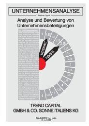 CHECK-Analyse - GeldWelt.de