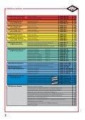 Kondensatoren für die Elektronik - Beckmann Elektronik GmbH - Seite 2