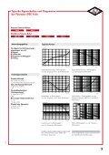 Kondensatoren für die Elektronik - Beckmann Elektronik GmbH - Seite 5