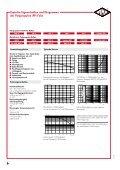 Kondensatoren für die Elektronik - Beckmann Elektronik GmbH - Seite 6