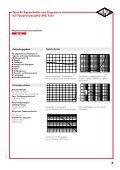 Kondensatoren für die Elektronik - Beckmann Elektronik GmbH - Seite 7