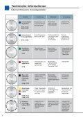 Blueline (pdf) - AKE Knebel GmbH & Co. KG - Seite 4