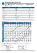 Blueline (pdf) - AKE Knebel GmbH & Co. KG - Seite 5