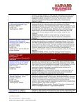 Case Map for Noe, Hollenbeck, Gerhart & Wright - Harvard Business ... - Page 2