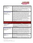 Case Map for Noe, Hollenbeck, Gerhart & Wright - Harvard Business ... - Page 3