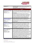 Case Map for Noe, Hollenbeck, Gerhart & Wright - Harvard Business ... - Page 6