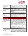 Case Map for Noe, Hollenbeck, Gerhart & Wright - Harvard Business ... - Page 7