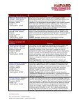 Case Map for Baron & Kreps Strategic Human Resources - Harvard ... - Page 2