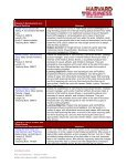 Case Map for Baron & Kreps Strategic Human Resources - Harvard ... - Page 4
