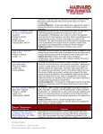 Case Map for Baron & Kreps Strategic Human Resources - Harvard ... - Page 5