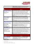 Case Map for Baron & Kreps Strategic Human Resources - Harvard ... - Page 7