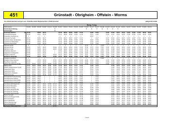 Grünstadt - Obrigheim - Offstein - Worms - Landkreis Bad Dürkheim