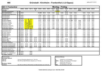 Richtung 2 - Landkreis Bad Dürkheim