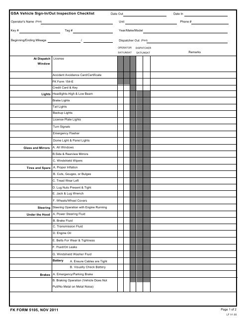 Car Inspection Checklist >> Fort Knox Form 5105 Gsa Vehicle Sign In Out Inspection