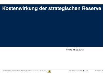 Kostenwirkung der strategischen Reserve - LBD ...