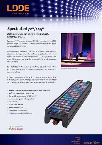 SpectraLed 72*/144*