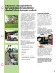 HDPE Drainage Products - ACF Environmental - Page 3