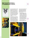 HDPE Drainage Products - ACF Environmental - Page 4
