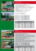 Attrezzature portate per pirodiserbo - Kress-landtechnik.de - Page 2