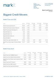 Biggest Credit Movers - Markit.com