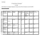 Equipment Status in October 2012 Part 1 - Dr. Ram Manohar Lohia ...
