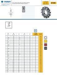 Halbrund-Profilfräser konvex ähnl. DIN 856, HSS - Kromer GmbH