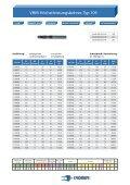 Bohren und Reiben - Kromer GmbH - Page 6