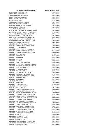 nombre del comercio cod. afiliacion 012 cyber ... - Banco Provincial