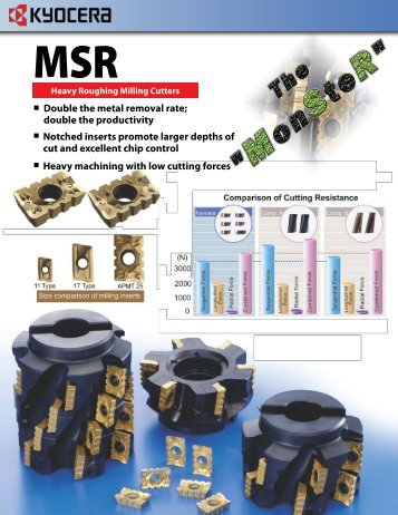 MSR Inserts - Kyocera