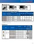 MSR Inserts - Kyocera - Page 4