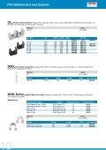 Elektrorohre aus PE und PVC - Dietzel Univolt - Seite 5