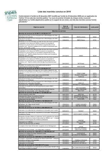 Liste des marchés conclus en 2010 - Inpes